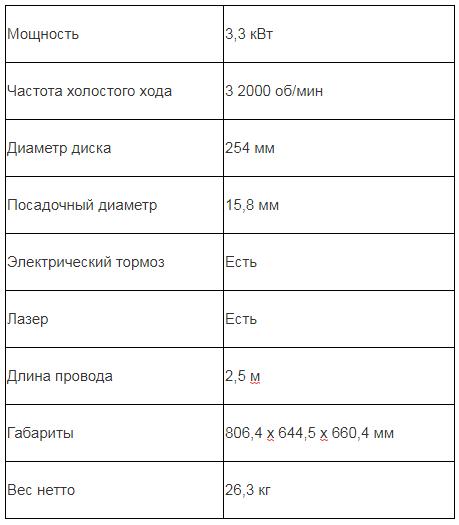 Makita LS1019L — характеристики инструмента